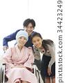 支持與疾病戰鬥的家庭畫象 34423249
