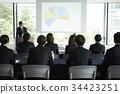 Business seminar 34423251