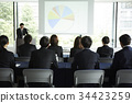 person, business, seminar 34423259