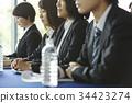 Business seminar 34423274