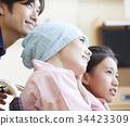支持与疾病战斗的家庭画象 34423309