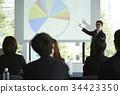 Business seminar 34423350