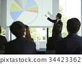 Business seminar 34423362