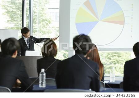 商務研討會 34423368