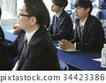 Business seminar 34423386
