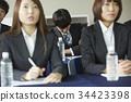 商务研讨会 34423398