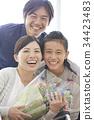 person, parenthood, parent 34423483