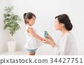 兒童皮膚護理 34427751