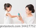 護膚 保養 皮膚養護 34427752