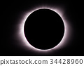 August 21, 2017 Total Eclipse across the Americas 34428960
