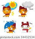 มันเป็นแมว Red Riding Hood + การพยากรณ์อากาศ 34432534