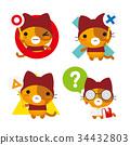 มันเป็นแมว Red Riding Hood + Quiz คำตอบที่ถูกต้องไม่ถูกต้อง 34432803