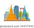 Bangkok Detailed Banner. Symbols of Thailand. 34437443