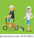 Recreation with cycling.Exercise of simplicity. 34437821