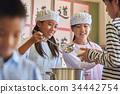 小學午餐午休 34442754