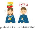 学习 初中生 中学生 34442962