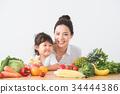 水果 女生 女 34444386