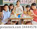 小学午餐午休 34444576