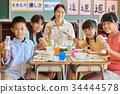 小学午餐午休 34444578