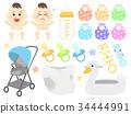 สิ่งของสำหรับทารก,ขวดนม,เครื่องดื่ม 34444991