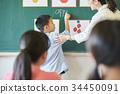 小學班英語 34450091
