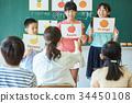 小學班英語 34450108