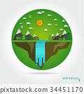 Landscape illustration. Mountain river, waterfall 34451170
