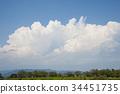 cloud, clouds, sky 34451735
