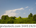 blue sky, White Clouds, Thunderhead 34451920