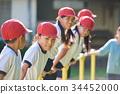 小學體育基礎 34452000