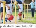 小學體育基礎 34452013