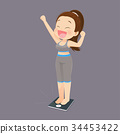 Cartoon woman is happy for loss weight 34453422
