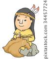 Girl Native American Cloth Buffalo Skin  34457724