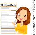 Girl Nutrition Facts Label Illustration 34457726