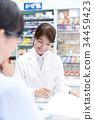 ร้านขายยาหญิง 34459423