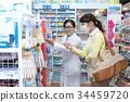 ร้านขายยาหญิง 34459720
