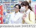 ร้านขายยาหญิง 34459722