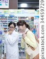 ร้านขายยาหญิง 34459729