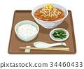 味噌拉面饭 34460433