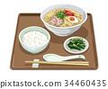 Tonkotsu Ramen Rice 34460435