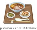 ramen, with, pork 34460447