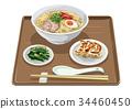 dumpling, pelmeny, jiaoz 34460450
