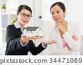 advisor woman and investor looking at house model 34471069
