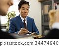 昭和辦公室工作人員休息時間 34474940