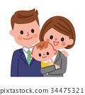 家庭 家族 家人 34475321