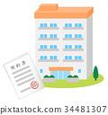 아파트와 계약 34481307