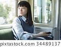 高中女生 火车 电气列车 34489137