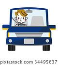 驾车 驾驶 开车 34495637