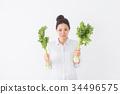 芹菜的女人 34496575