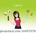 여자, 음료, 음식 34497078